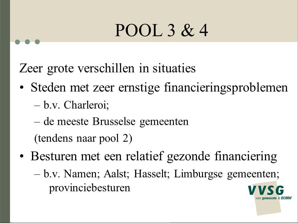 POOL 3 & 4 Zeer grote verschillen in situaties Steden met zeer ernstige financieringsproblemen –b.v. Charleroi; –de meeste Brusselse gemeenten (tenden
