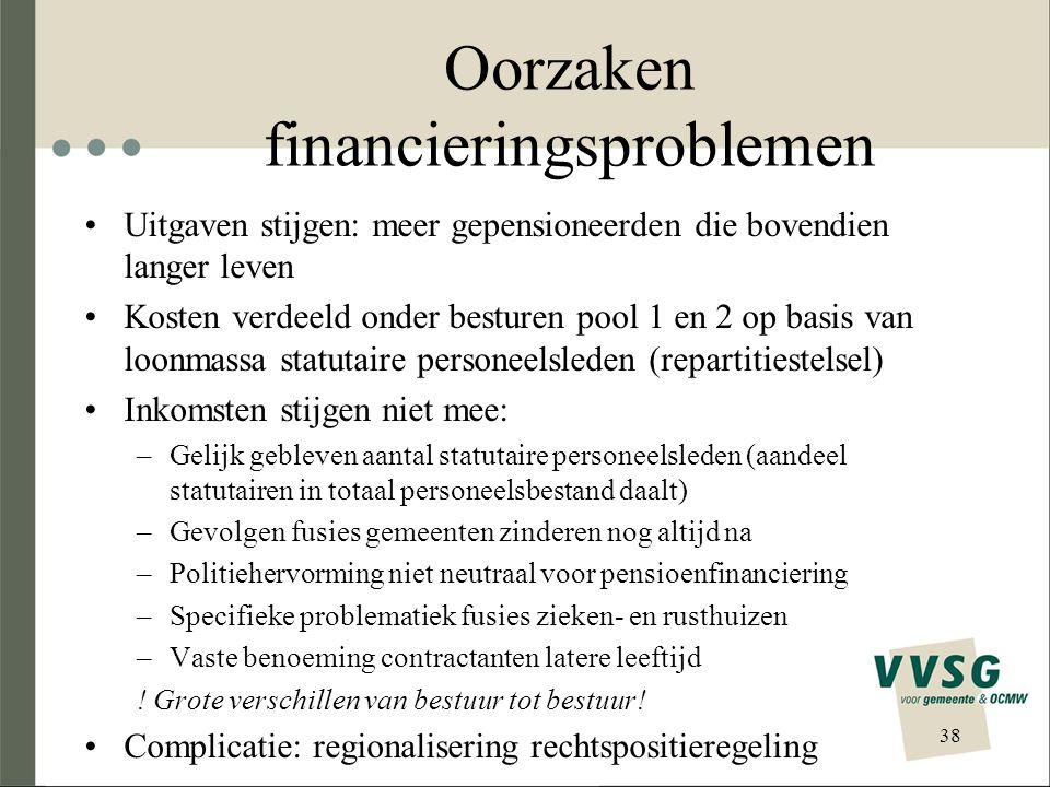 Oorzaken financieringsproblemen Uitgaven stijgen: meer gepensioneerden die bovendien langer leven Kosten verdeeld onder besturen pool 1 en 2 op basis