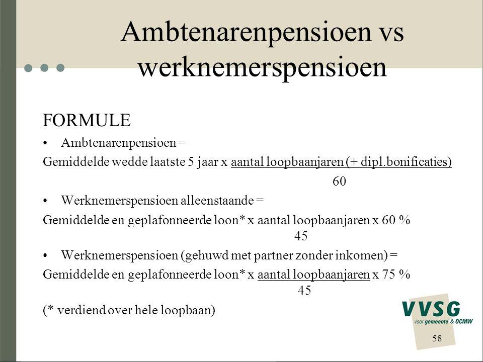 Ambtenarenpensioen vs werknemerspensioen GEWAARBORGDE MINIMA (okt.