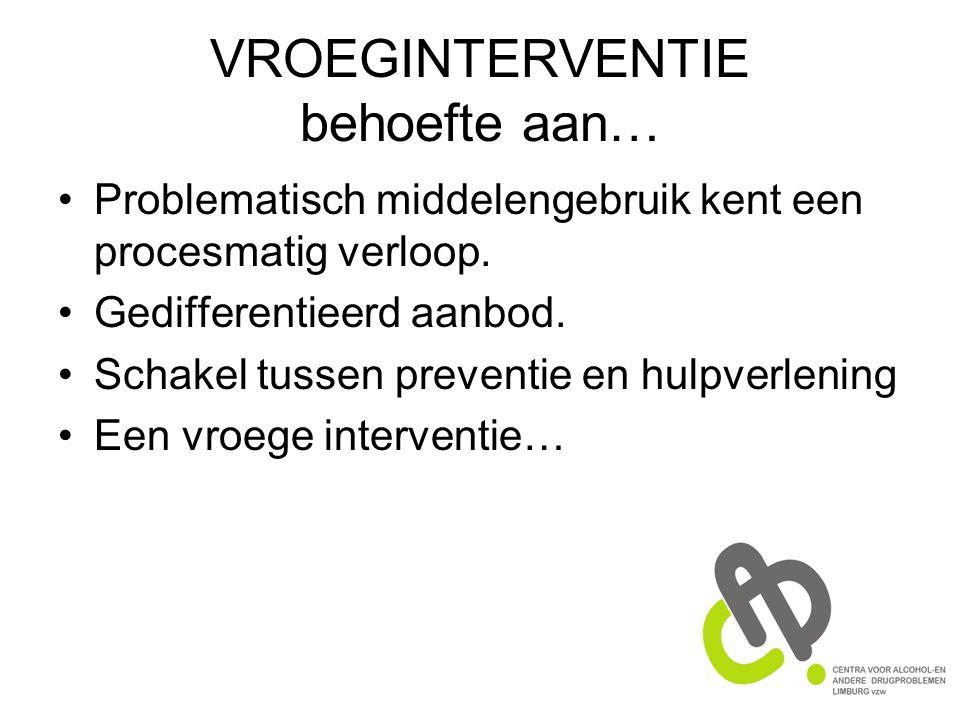 VROEGINTERVENTIE behoefte aan… Problematisch middelengebruik kent een procesmatig verloop.