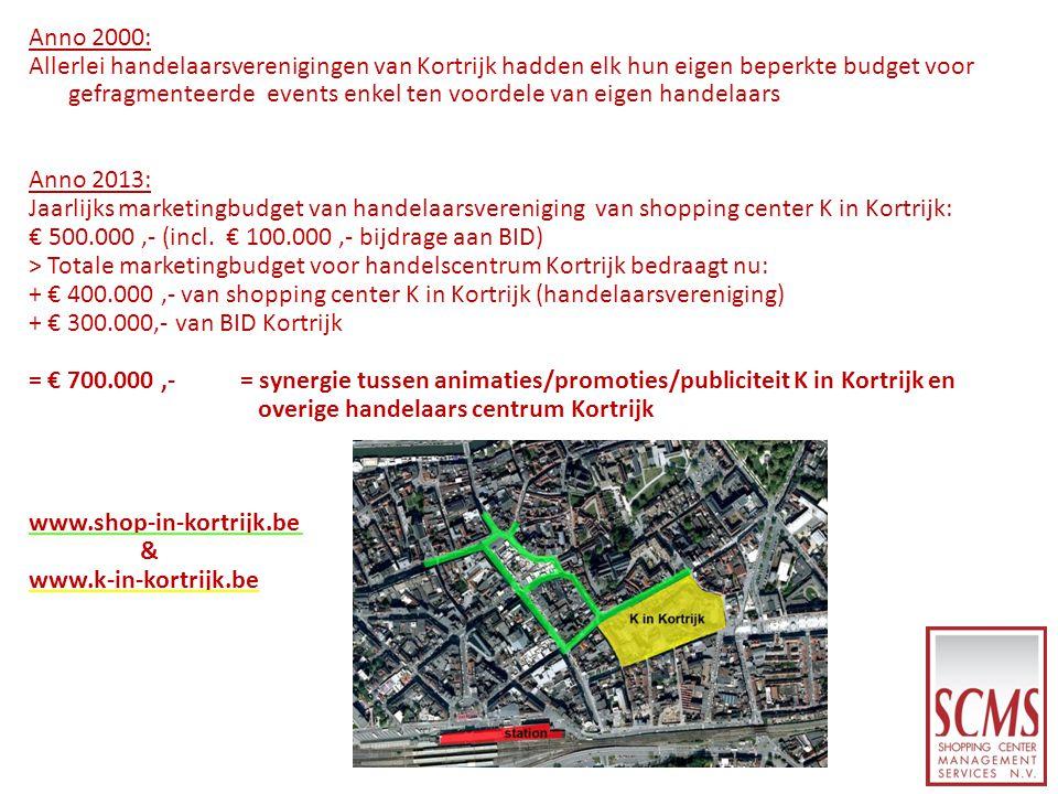 Anno 2000: Allerlei handelaarsverenigingen van Kortrijk hadden elk hun eigen beperkte budget voor gefragmenteerde events enkel ten voordele van eigen handelaars Anno 2013: Jaarlijks marketingbudget van handelaarsvereniging van shopping center K in Kortrijk: € 500.000,- (incl.