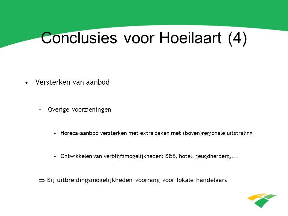 Conclusies voor Hoeilaart (4) Versterken van aanbod –Overige voorzieningen Horeca-aanbod versterken met extra zaken met (boven)regionale uitstraling O