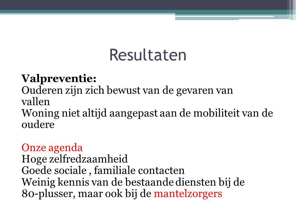 Resultaten Valpreventie: Ouderen zijn zich bewust van de gevaren van vallen Woning niet altijd aangepast aan de mobiliteit van de oudere Onze agenda H