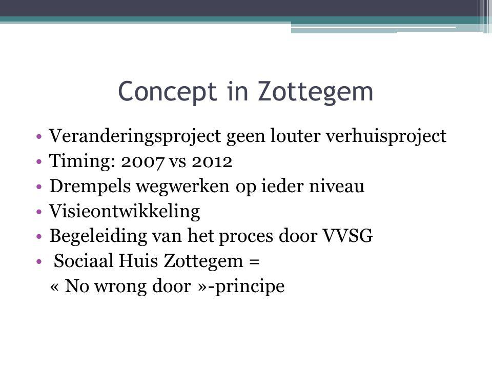 Concept in Zottegem Veranderingsproject geen louter verhuisproject Timing: 2007 vs 2012 Drempels wegwerken op ieder niveau Visieontwikkeling Begeleidi