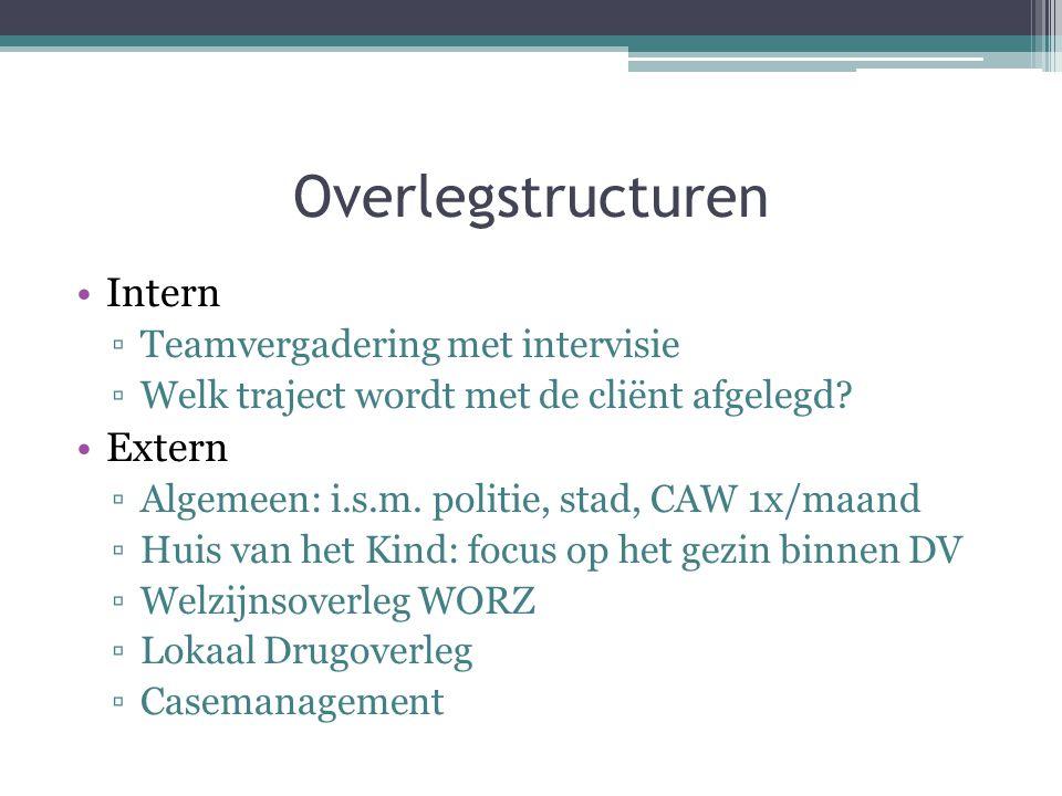 Overlegstructuren Intern ▫Teamvergadering met intervisie ▫Welk traject wordt met de cliënt afgelegd? Extern ▫Algemeen: i.s.m. politie, stad, CAW 1x/ma