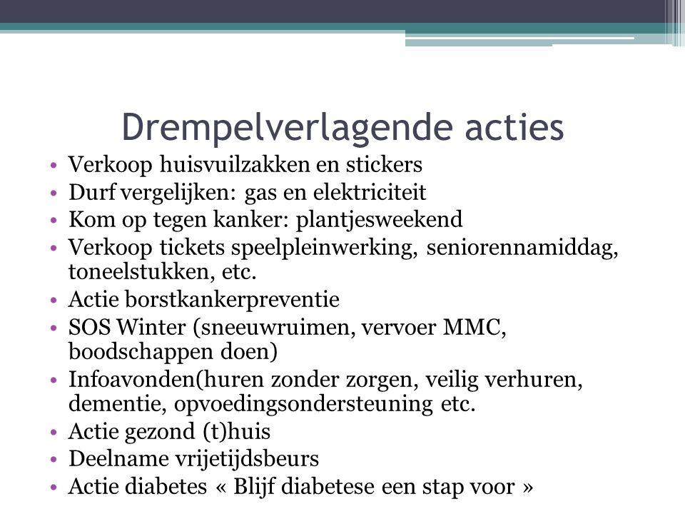 Drempelverlagende acties Verkoop huisvuilzakken en stickers Durf vergelijken: gas en elektriciteit Kom op tegen kanker: plantjesweekend Verkoop ticket
