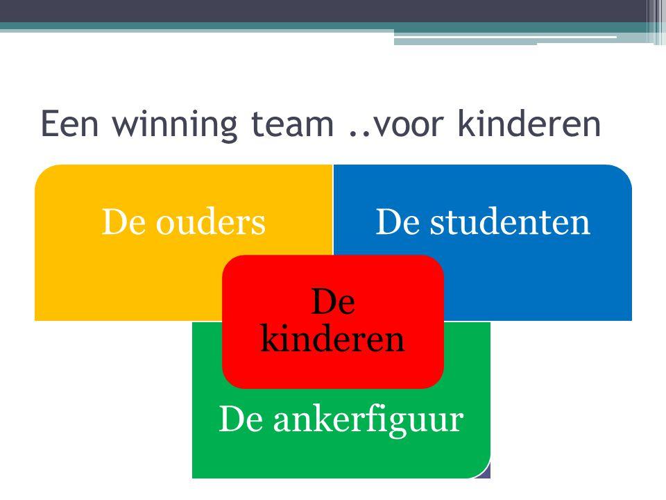 Een winning team..voor kinderen De oudersDe studenten De ankerfiguur De kinderen