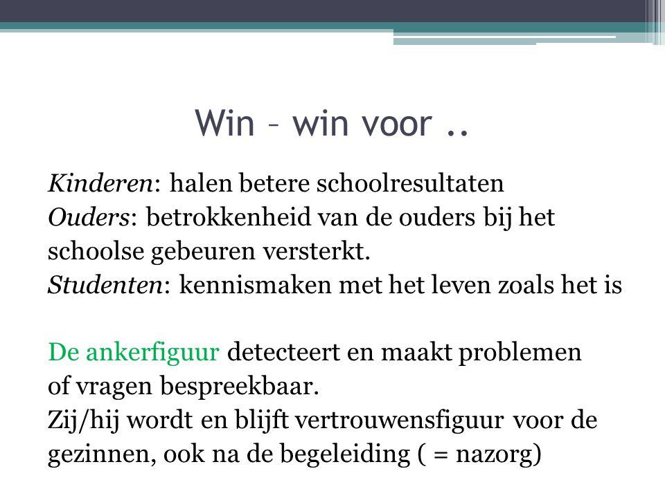 Win – win voor.. Kinderen: halen betere schoolresultaten Ouders: betrokkenheid van de ouders bij het schoolse gebeuren versterkt. Studenten: kennismak