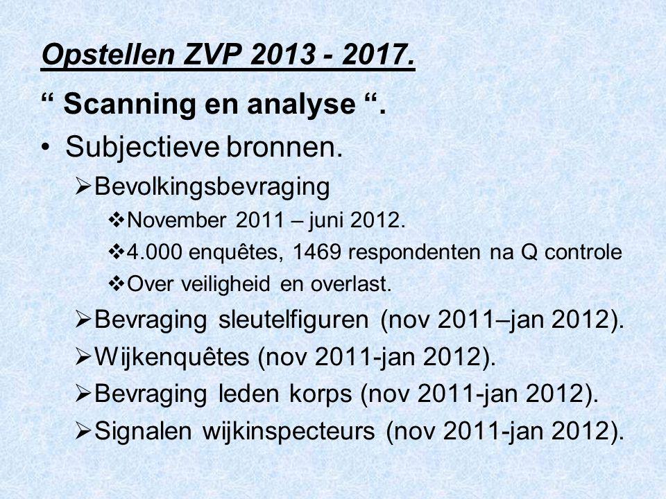 """Opstellen ZVP 2013 - 2017. """" Scanning en analyse """". Subjectieve bronnen.  Bevolkingsbevraging  November 2011 – juni 2012.  4.000 enquêtes, 1469 res"""