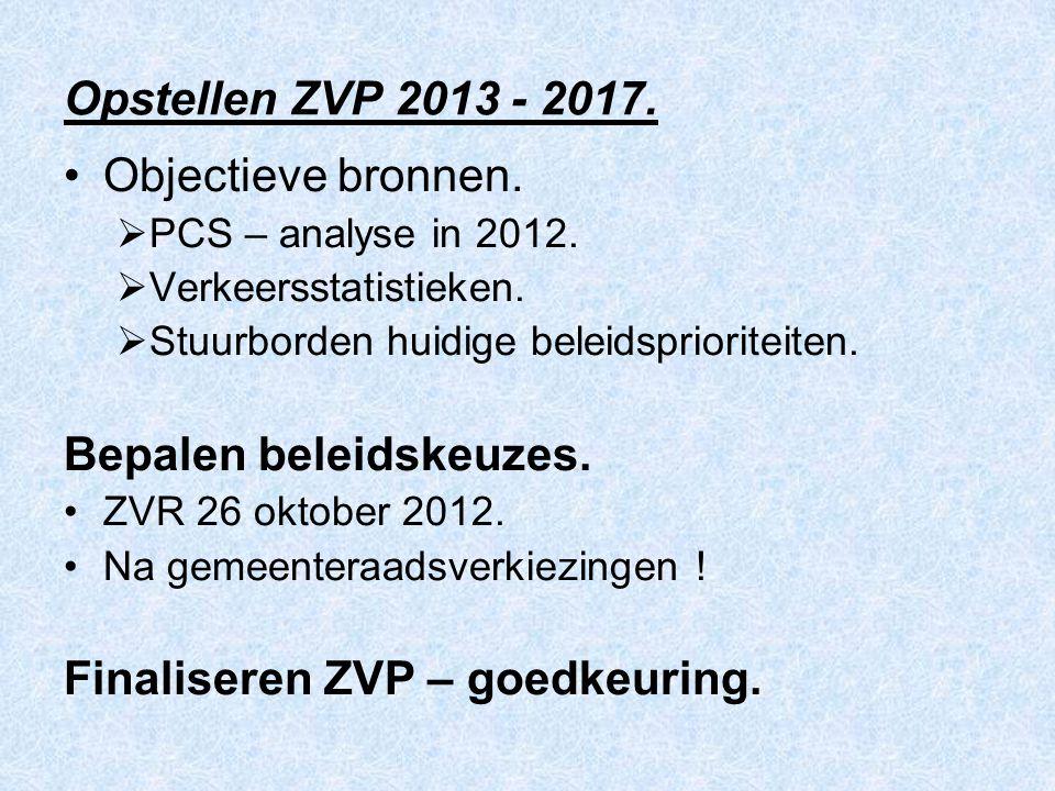 Opstellen ZVP 2013 - 2017. Objectieve bronnen.  PCS – analyse in 2012.  Verkeersstatistieken.  Stuurborden huidige beleidsprioriteiten. Bepalen bel