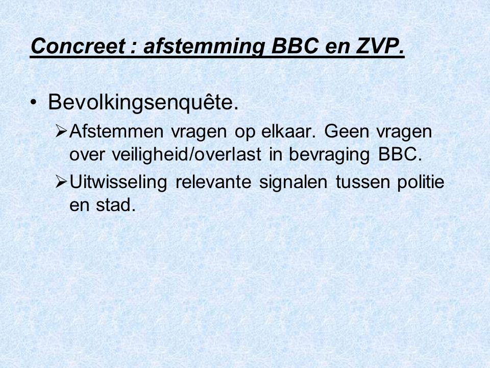 Concreet : afstemming BBC en ZVP. Bevolkingsenquête.  Afstemmen vragen op elkaar. Geen vragen over veiligheid/overlast in bevraging BBC.  Uitwisseli