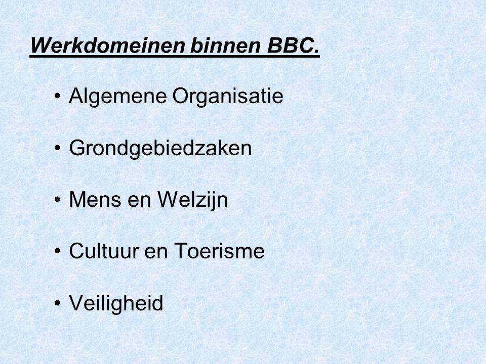 Werkdomeinen binnen BBC. Algemene Organisatie Grondgebiedzaken Mens en Welzijn Cultuur en Toerisme Veiligheid