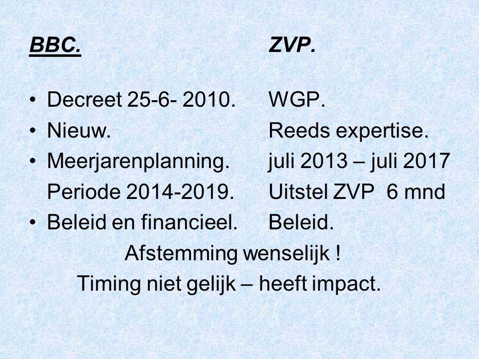 BBC.ZVP. Decreet 25-6- 2010.WGP. Nieuw.Reeds expertise. Meerjarenplanning.juli 2013 – juli 2017 Periode 2014-2019.Uitstel ZVP 6 mnd Beleid en financie