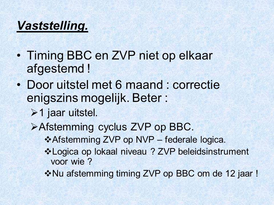 Vaststelling. Timing BBC en ZVP niet op elkaar afgestemd ! Door uitstel met 6 maand : correctie enigszins mogelijk. Beter :  1 jaar uitstel.  Afstem