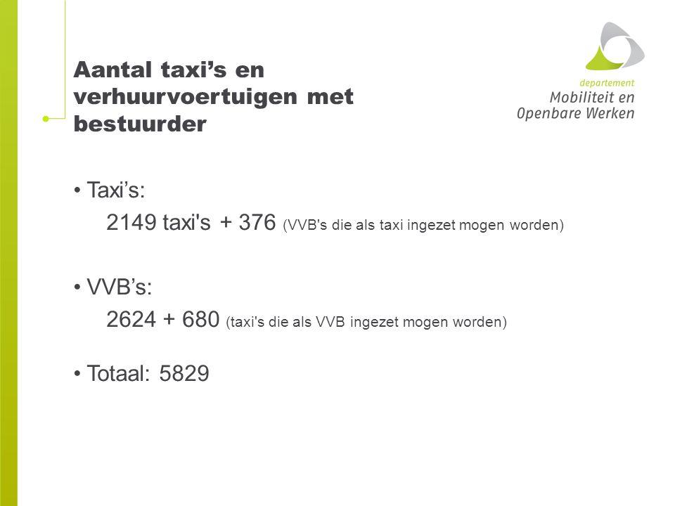 Aantal taxi's en verhuurvoertuigen met bestuurder Taxi's: 2149 taxi's + 376 (VVB's die als taxi ingezet mogen worden) VVB's: 2624 + 680 (taxi's die al