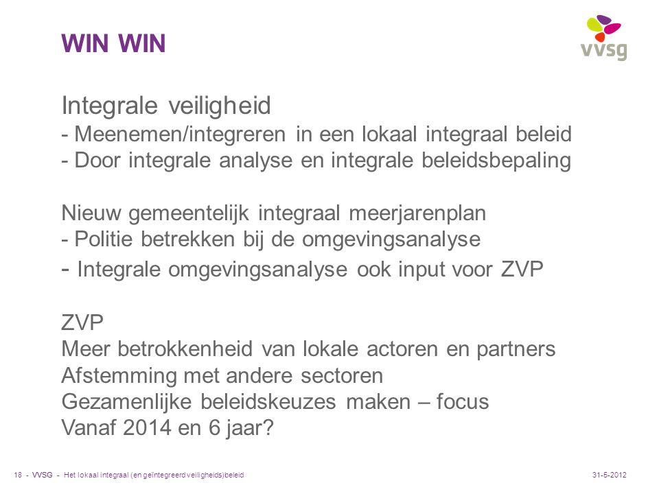 VVSG - Het lokaal integraal (en geïntegreerd veiligheids)beleid18 -31-5-2012 WIN Integrale veiligheid - Meenemen/integreren in een lokaal integraal be