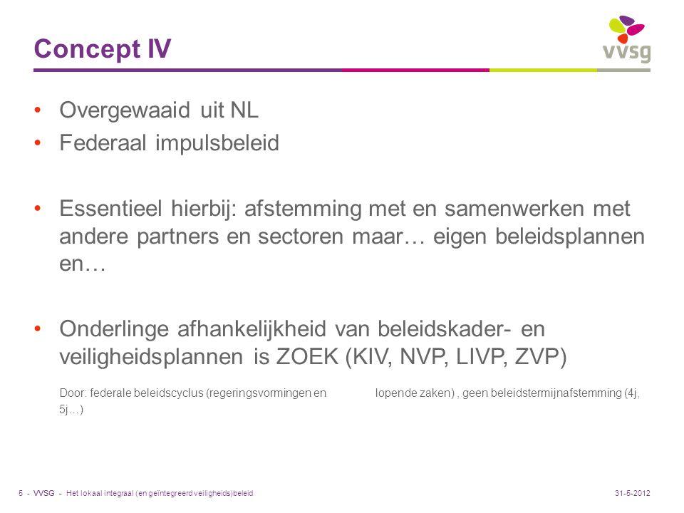 VVSG - Concept IV Overgewaaid uit NL Federaal impulsbeleid Essentieel hierbij: afstemming met en samenwerken met andere partners en sectoren maar… eig
