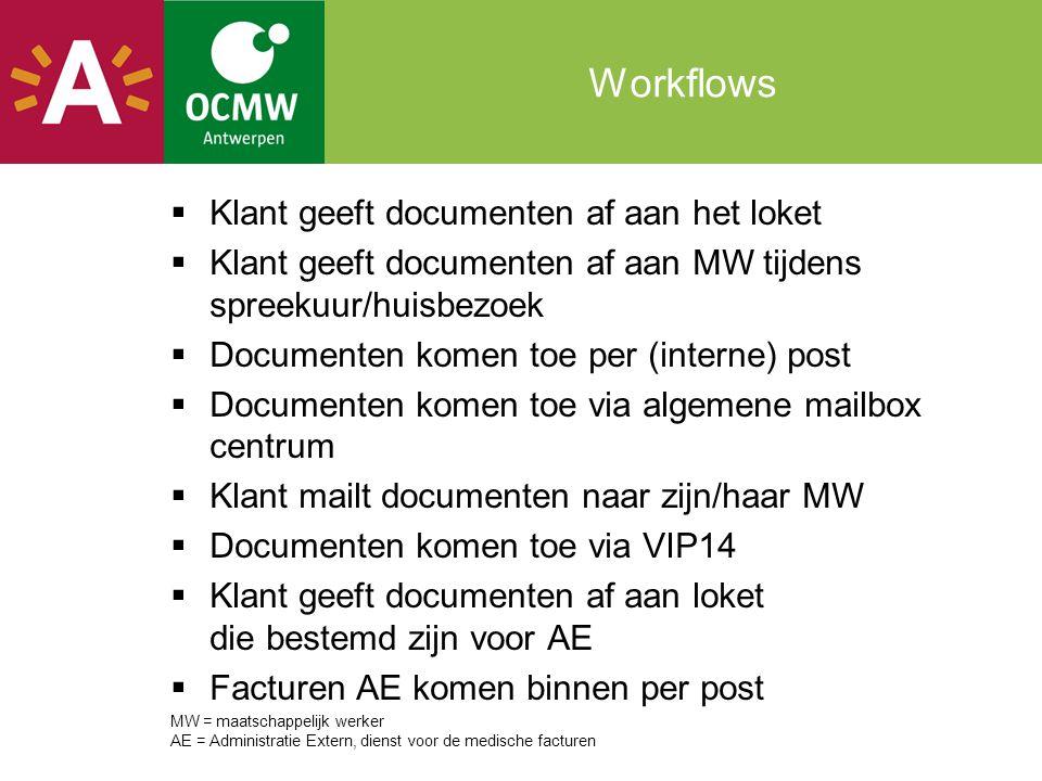 Workflows  Klant geeft documenten af aan het loket  Klant geeft documenten af aan MW tijdens spreekuur/huisbezoek  Documenten komen toe per (intern