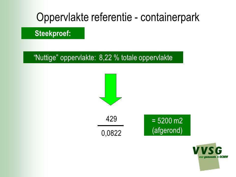 Steekproef: Nuttige oppervlakte: 8,22 % totale oppervlakte 429 0,0822 = 5200 m2 (afgerond) Oppervlakte referentie - containerpark