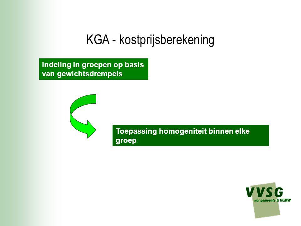 KGA - kostprijsberekening Indeling in groepen op basis van gewichtsdrempels Toepassing homogeniteit binnen elke groep
