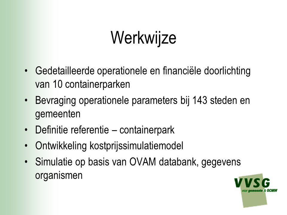 Werkwijze Gedetailleerde operationele en financiële doorlichting van 10 containerparken Bevraging operationele parameters bij 143 steden en gemeenten