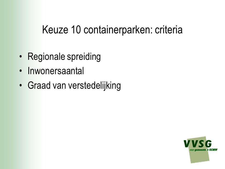 Keuze 10 containerparken: criteria Regionale spreiding Inwonersaantal Graad van verstedelijking
