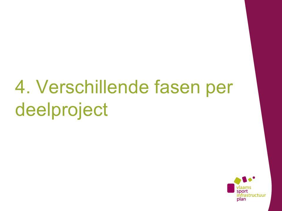 4. Verschillende fasen per deelproject