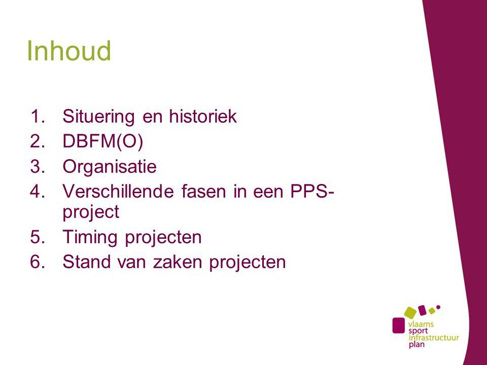 Inhoud 1.Situering en historiek 2.DBFM(O) 3.Organisatie 4.Verschillende fasen in een PPS- project 5.Timing projecten 6.Stand van zaken projecten