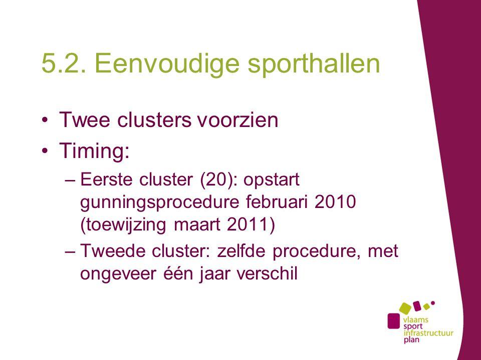 5.2. Eenvoudige sporthallen Twee clusters voorzien Timing: –Eerste cluster (20): opstart gunningsprocedure februari 2010 (toewijzing maart 2011) –Twee