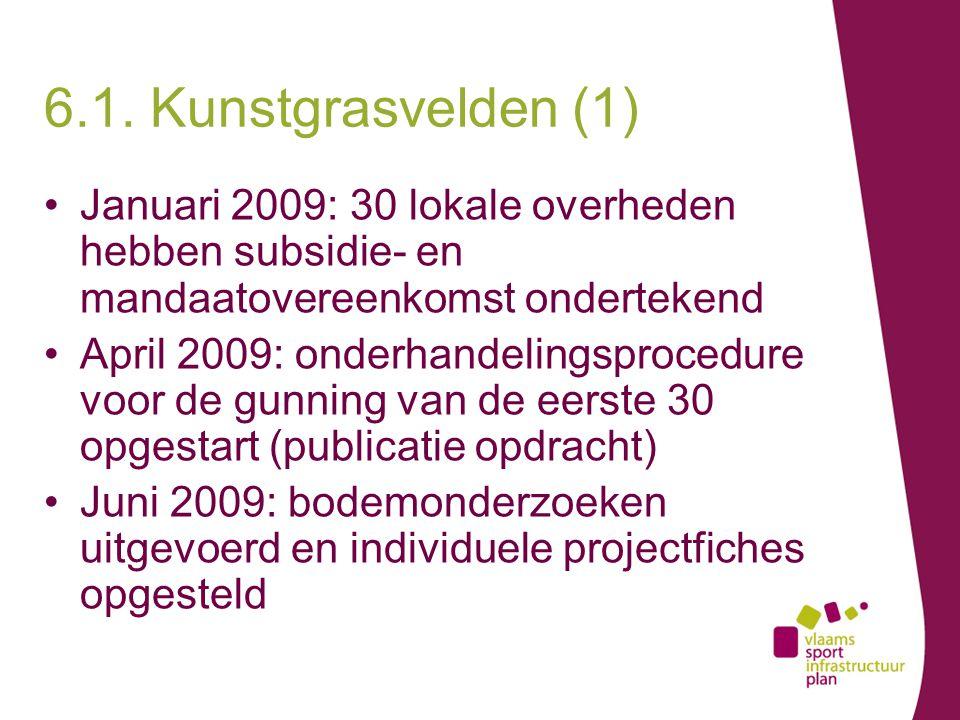 Januari 2009: 30 lokale overheden hebben subsidie- en mandaatovereenkomst ondertekend April 2009: onderhandelingsprocedure voor de gunning van de eerste 30 opgestart (publicatie opdracht) Juni 2009: bodemonderzoeken uitgevoerd en individuele projectfiches opgesteld 6.1.