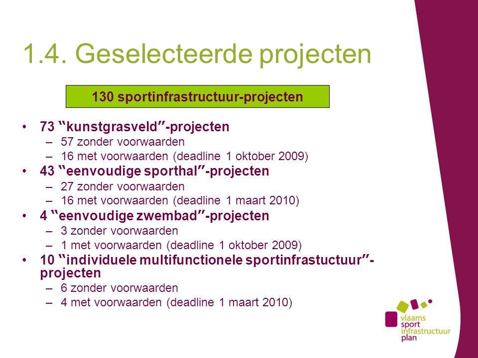 """73 """" kunstgrasveld """" -projecten –57 zonder voorwaarden –16 met voorwaarden (deadline 1 oktober 2009) 43 """" eenvoudige sporthal """" -projecten –27 zonder"""