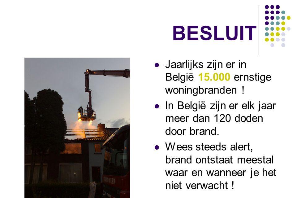 BESLUIT Jaarlijks zijn er in België 15.000 ernstige woningbranden ! In België zijn er elk jaar meer dan 120 doden door brand. Wees steeds alert, brand