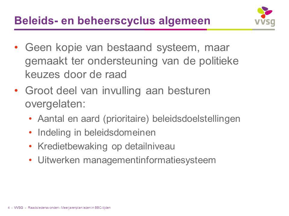 VVSG - Beleids- en beheerscyclus algemeen Raadsledenavonden - Meerjarenplan lezen in BBC-tijden Beleidsdomein 1 (bv.