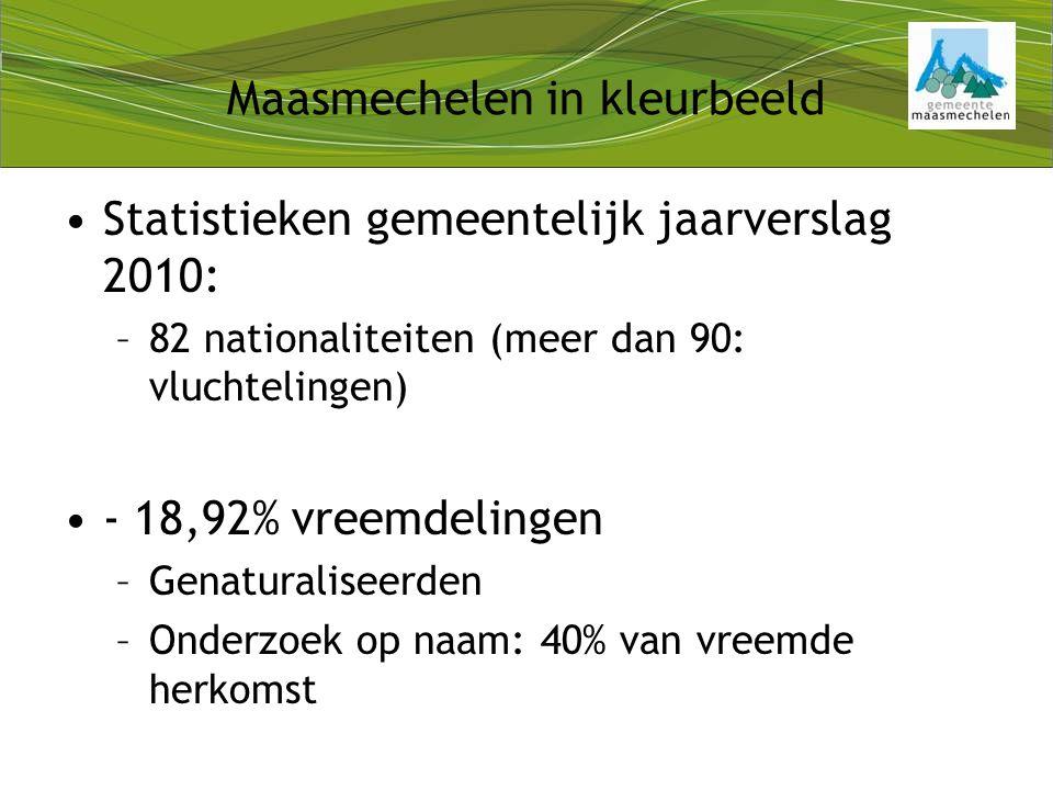Statistieken gemeentelijk jaarverslag 2010: –82 nationaliteiten (meer dan 90: vluchtelingen) - 18,92% vreemdelingen –Genaturaliseerden –Onderzoek op naam: 40% van vreemde herkomst Maasmechelen in kleurbeeld