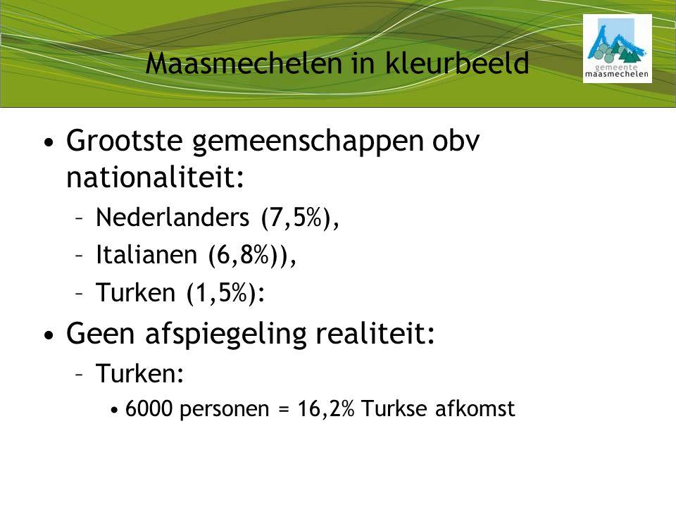 Grootste gemeenschappen obv nationaliteit: –Nederlanders (7,5%), –Italianen (6,8%)), –Turken (1,5%): Geen afspiegeling realiteit: –Turken: 6000 personen = 16,2% Turkse afkomst Maasmechelen in kleurbeeld