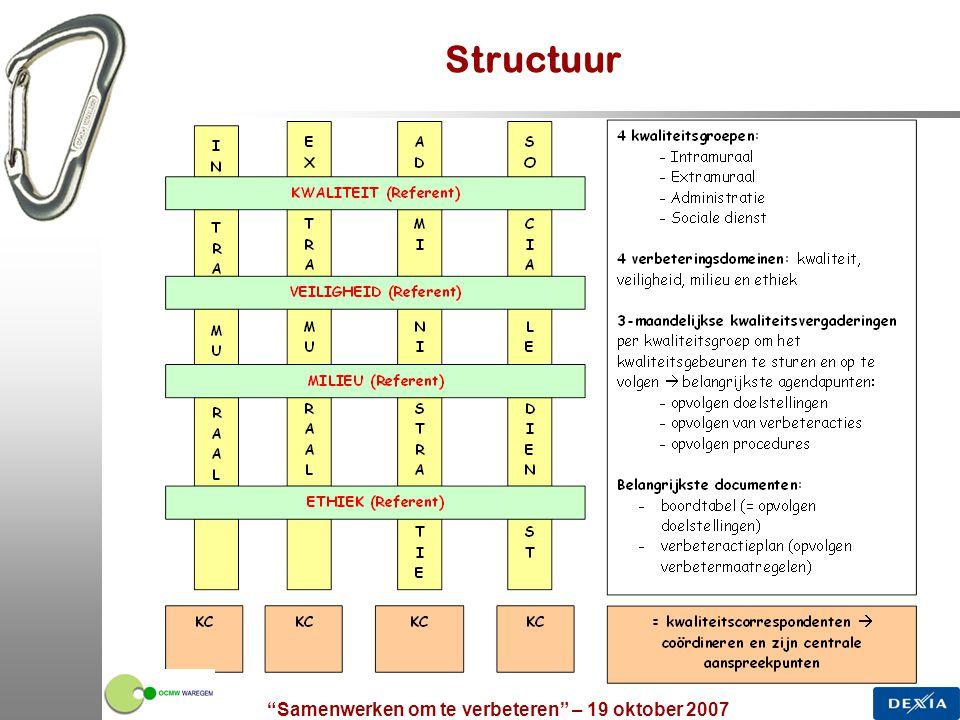 """""""Samenwerken om te verbeteren"""" – 19 oktober 2007 14 Structuur"""
