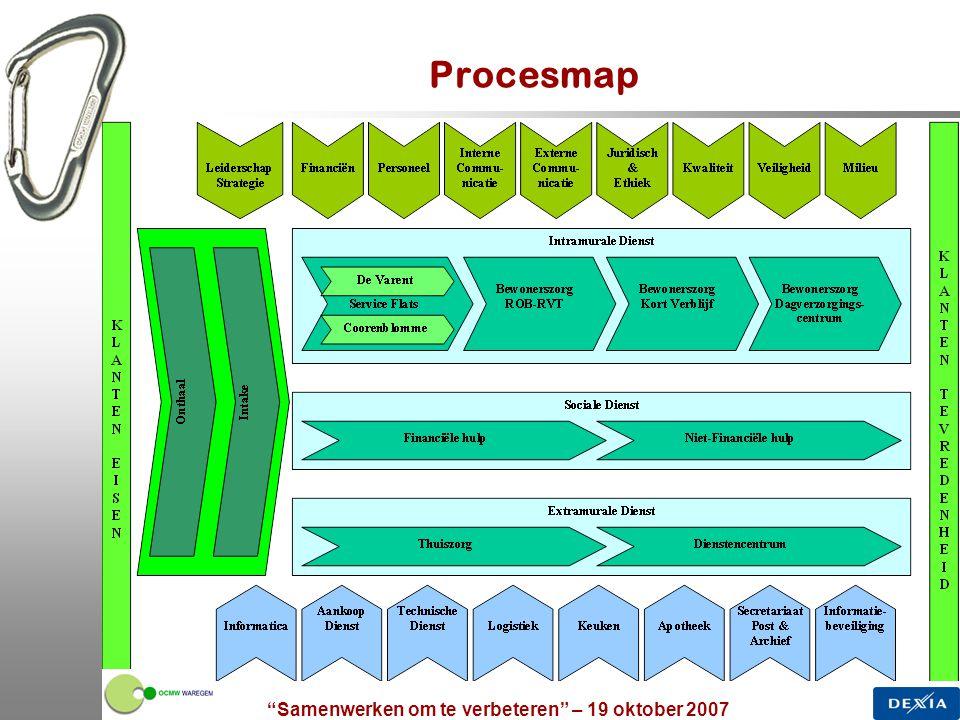 """""""Samenwerken om te verbeteren"""" – 19 oktober 2007 8 Procesmap"""