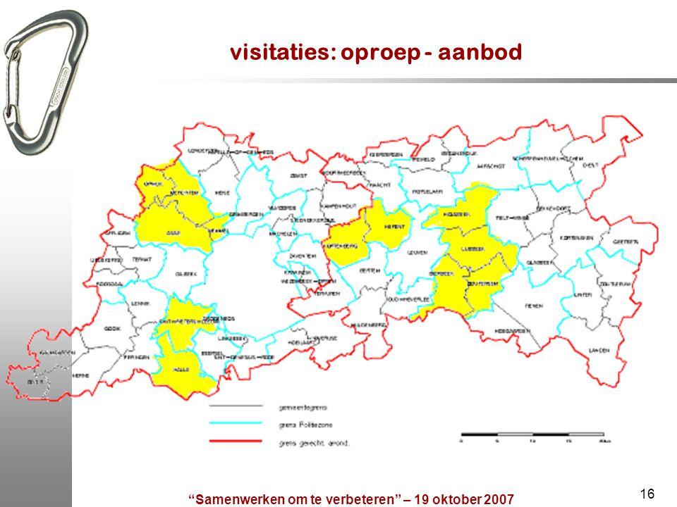 """""""Samenwerken om te verbeteren"""" – 19 oktober 2007 16 visitaties: oproep - aanbod"""