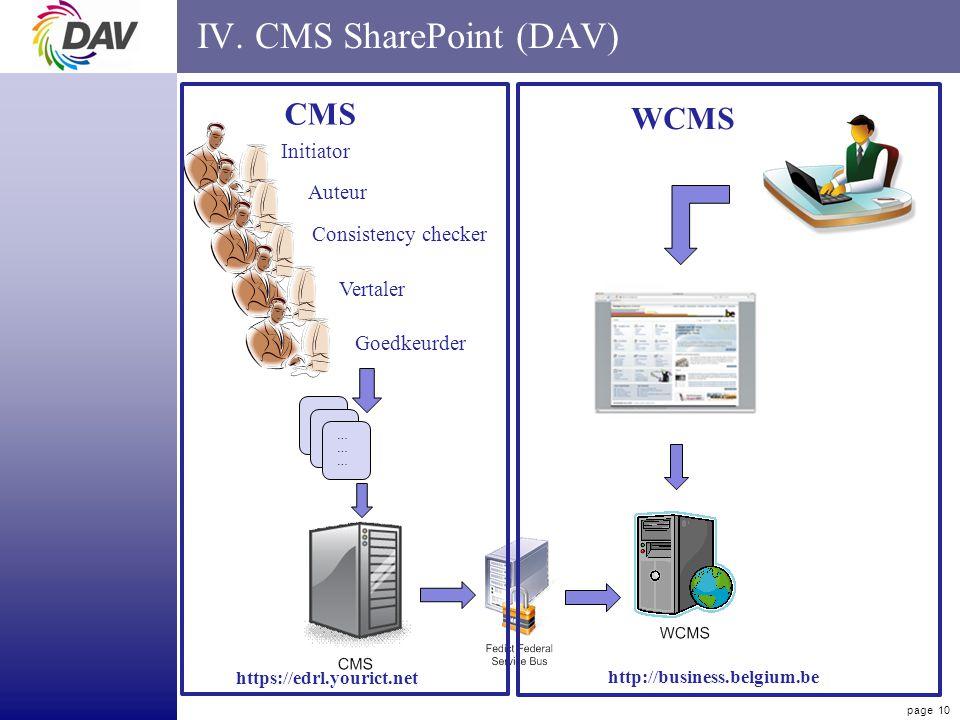 page 10 IV. CMS SharePoint (DAV) CMS WCMS Consistency checker Auteur Vertaler Initiator Goedkeurder https://edrl.yourict.net http://business.belgium.b