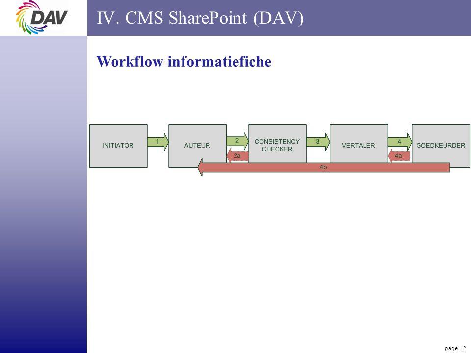 page 12 IV. CMS SharePoint (DAV) Workflow informatiefiche