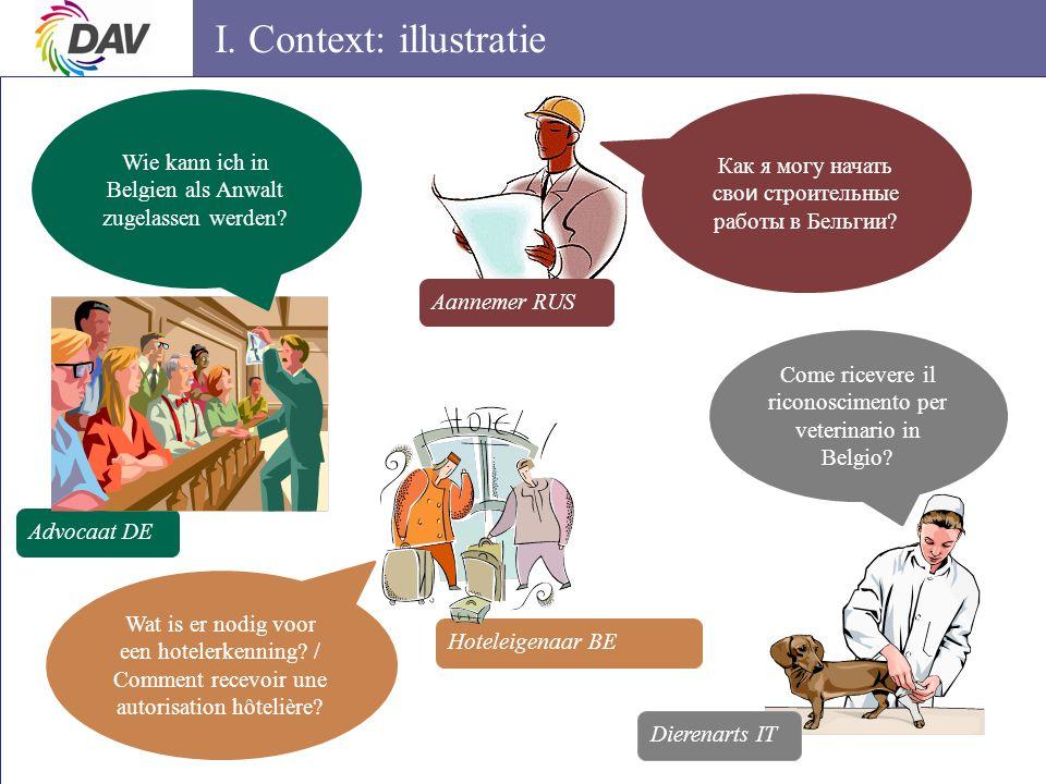 page 6 I. Context: illustratie Come ricevere il riconoscimento per veterinario in Belgio? Wat is er nodig voor een hotelerkenning? / Comment recevoir