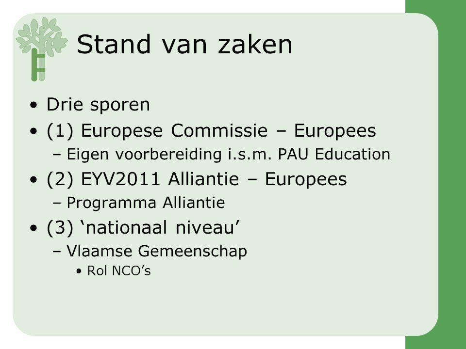 Stand van zaken Drie sporen (1) Europese Commissie – Europees –Eigen voorbereiding i.s.m.