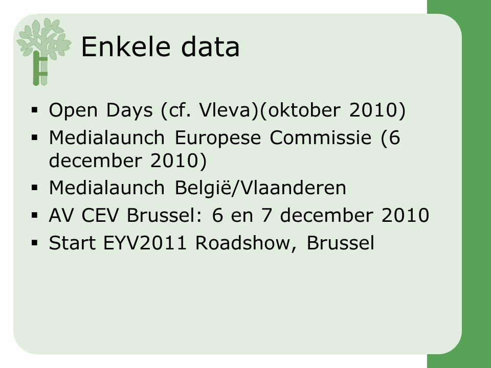 Enkele data  Open Days (cf.
