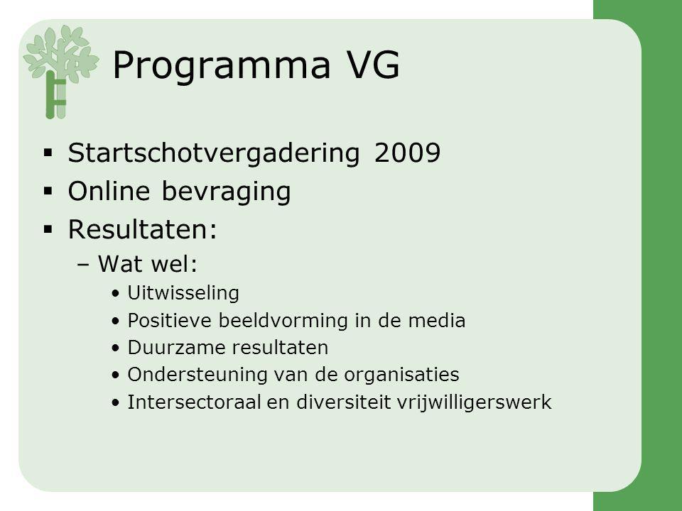 Programma VG  Startschotvergadering 2009  Online bevraging  Resultaten: –Wat wel: Uitwisseling Positieve beeldvorming in de media Duurzame resultaten Ondersteuning van de organisaties Intersectoraal en diversiteit vrijwilligerswerk