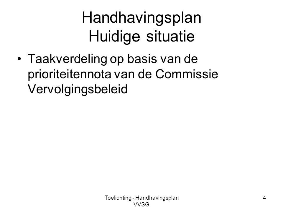 Toelichting - Handhavingsplan VVSG 4 Handhavingsplan Huidige situatie Taakverdeling op basis van de prioriteitennota van de Commissie Vervolgingsbelei