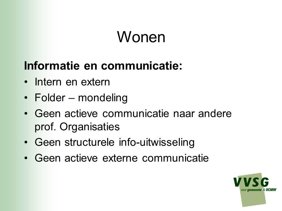 Wonen Informatie en communicatie: Intern en extern Folder – mondeling Geen actieve communicatie naar andere prof.
