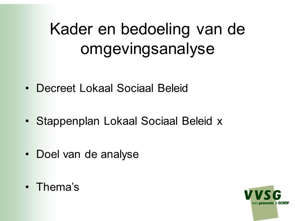 Kader en bedoeling van de omgevingsanalyse Decreet Lokaal Sociaal Beleid Stappenplan Lokaal Sociaal Beleid x Doel van de analyse Thema's