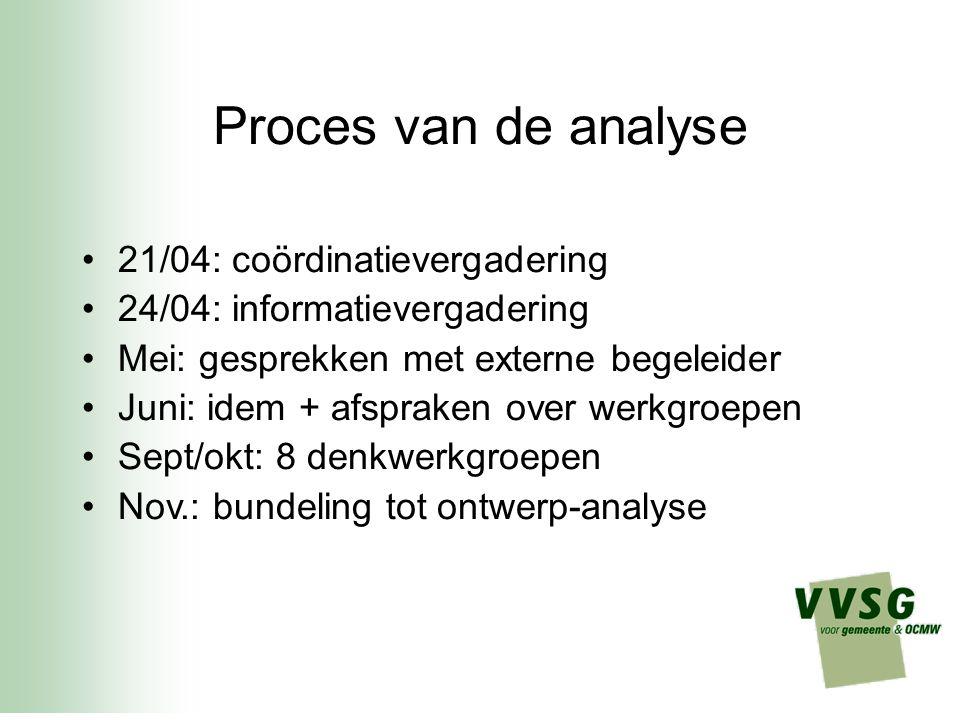 Proces van de analyse 21/04: coördinatievergadering 24/04: informatievergadering Mei: gesprekken met externe begeleider Juni: idem + afspraken over werkgroepen Sept/okt: 8 denkwerkgroepen Nov.: bundeling tot ontwerp-analyse