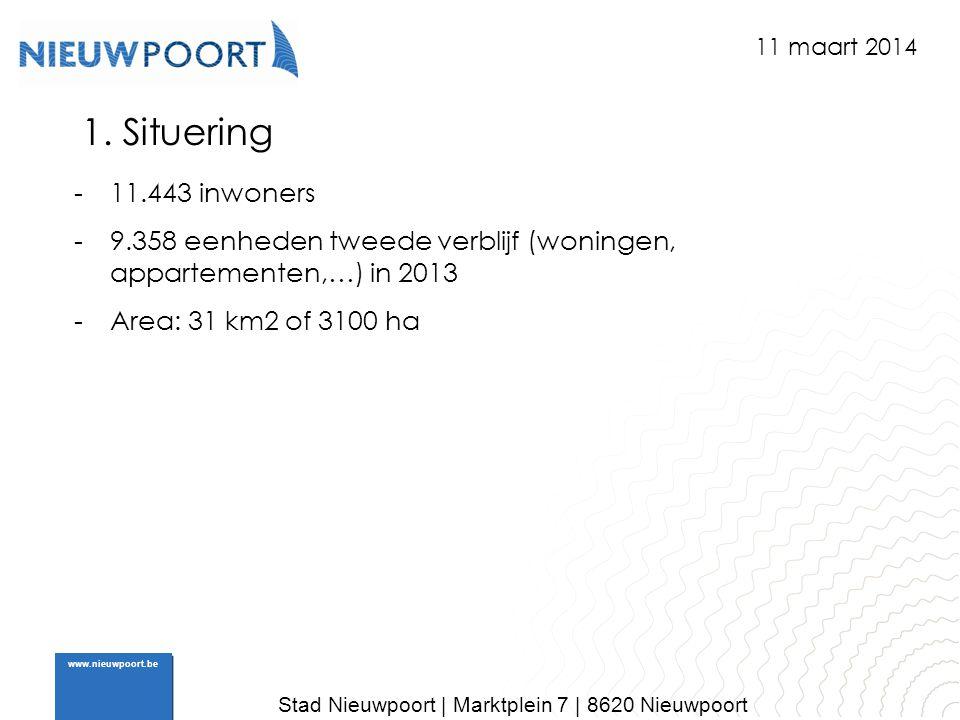 Stad Nieuwpoort | Marktplein 7 | 8620 Nieuwpoort www.nieuwpoort.be 1. Situering -11.443 inwoners -9.358 eenheden tweede verblijf (woningen, appartemen
