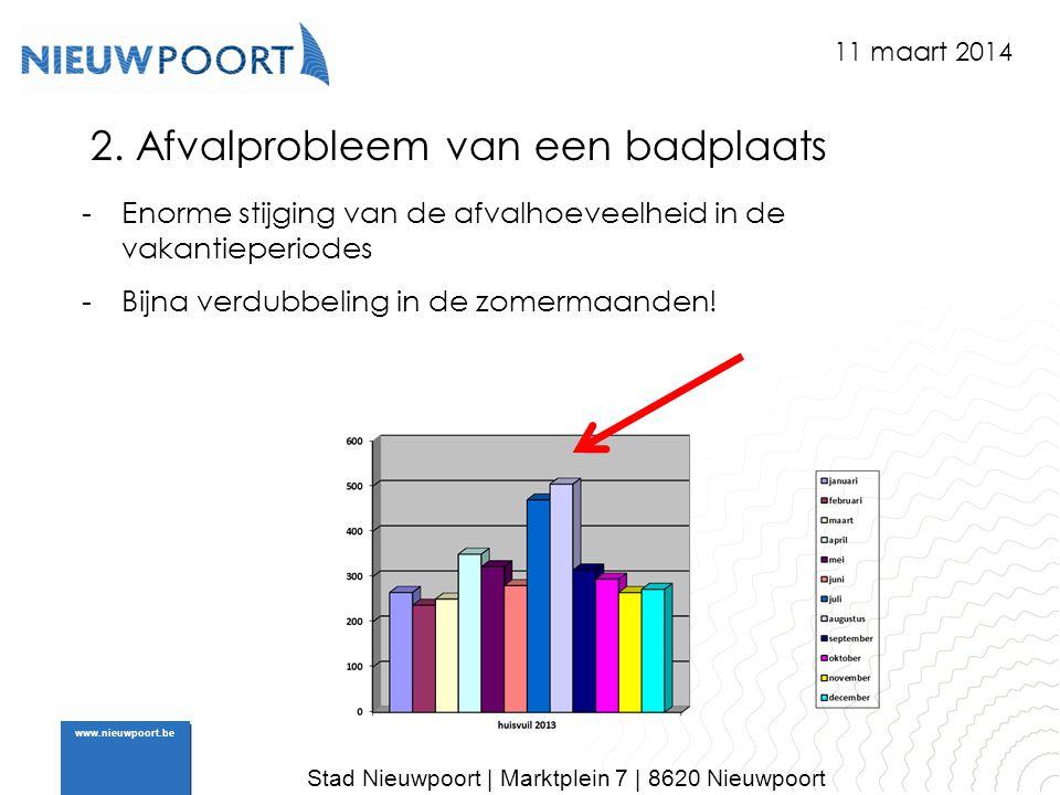 Stad Nieuwpoort | Marktplein 7 | 8620 Nieuwpoort www.nieuwpoort.be 2.